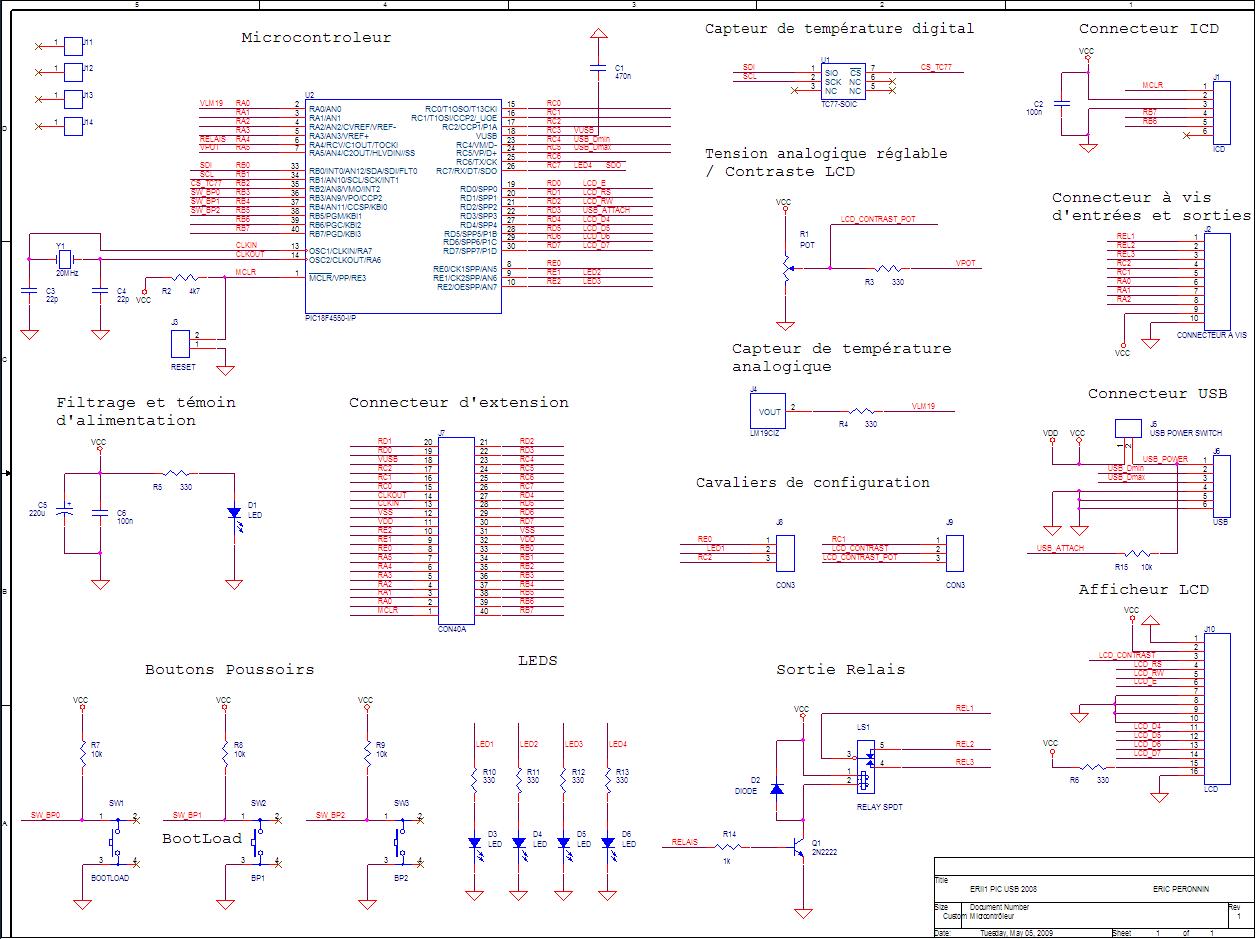 Le schéma électronique